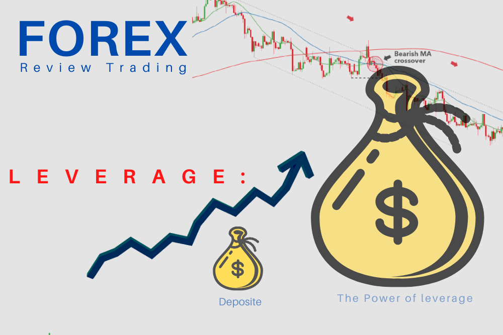 A guide on forex leverage_ All you need to know about