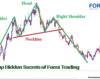 Top Hidden Secrets of Forex Trading and its Application