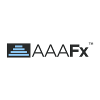 AAAFx Review 2021: Need to know these things before getting started