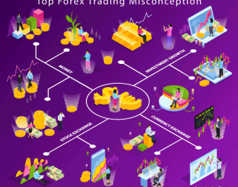 Top Forex Trading Misconception you need to know