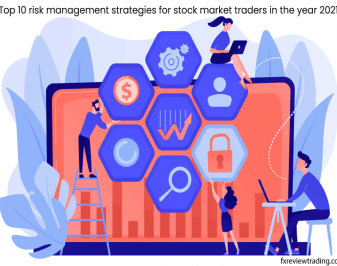 Top 10 risk management strategies for stock market traders in the year 2021
