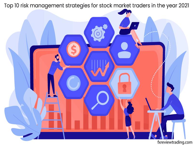 10 Risk Management Strategies