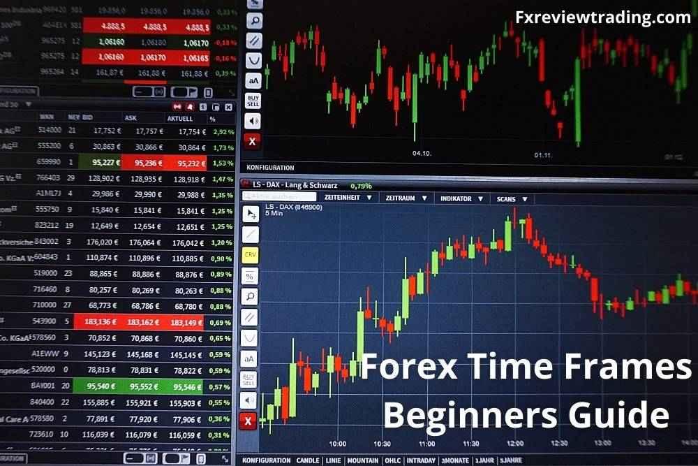 Forex time frames