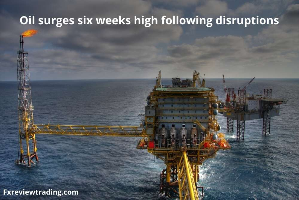 Oil surges six weeks high following disruptions