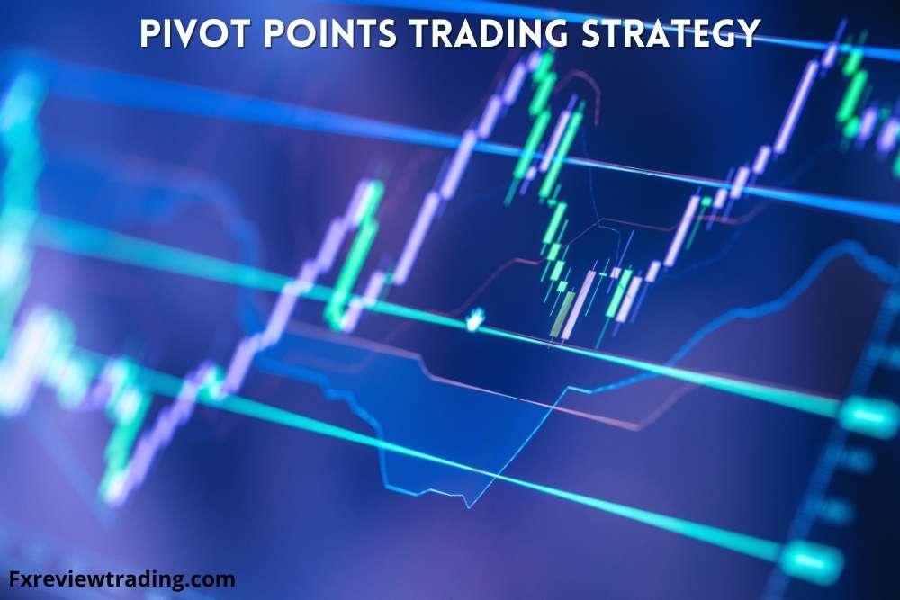 Pivot Points Trading